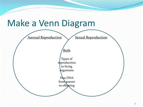 make a venn diagram ppt asexual vs sexual reproduction powerpoint