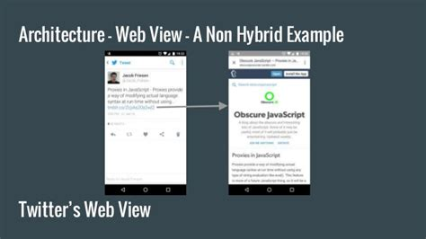 ionic webview tutorial ionic mobile applications hybrid mobile applications