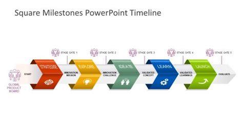 milestone powerpoint templates