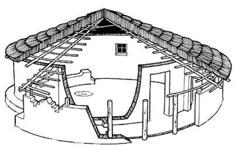 Ndebele Architecture And Settlement Patterns South