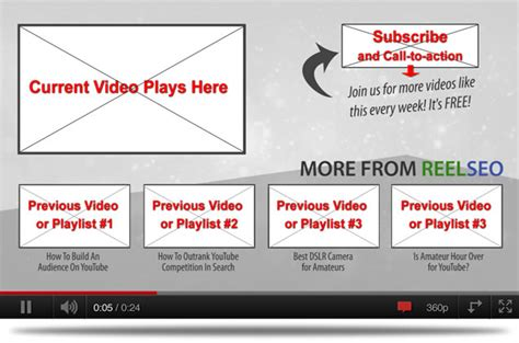 outro cards template create a custom end card for tutorial template