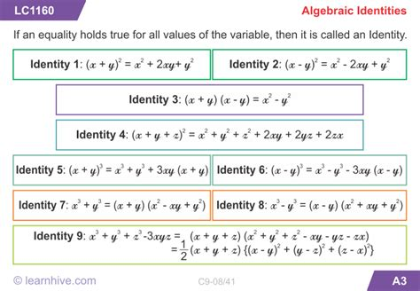 worksheet for class 9 cbse maths polynomials worksheets