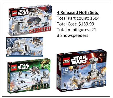 Lego Star Wars Meme - lego 75098 ucs assault on hoth priced at 400 for australia