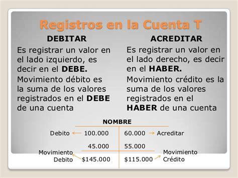 argentina que es una nota credito y debito bancaria las cuentas unidad 3