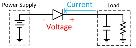 diode protection for power protect your system from current power house blogs ti e2e community