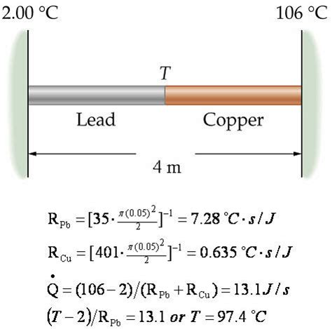resistance in parallel heat transfer thermal resistance in series 28 images heat transfer and applied thermodynamics fundamentals