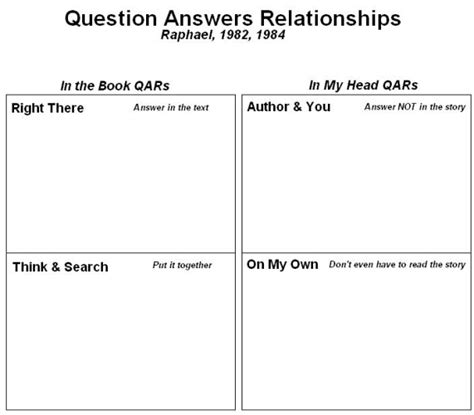 qar template so you re a now what teaching reading in small