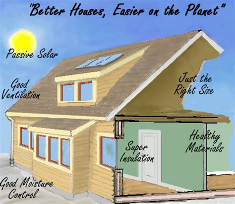 most energy efficient home designs jumply co