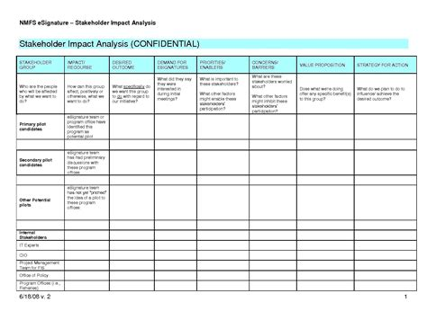 stakeholder analysis template ppt template sle