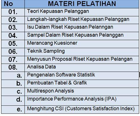 Riset Pemasaran Dan Konsumen pelatihan riset kepuasan pelanggan research indonesia