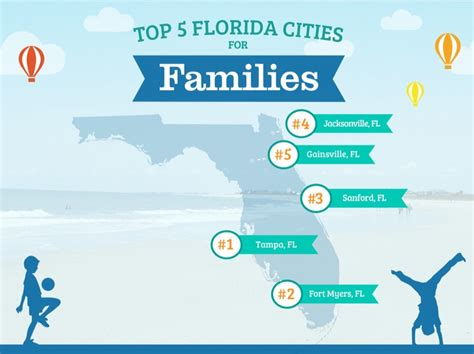 best small cities to live in nerdwallet 28 best cities in florida for young families