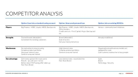 barclays business plan format barclays business plan template 28 images barclays
