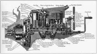 ford model engine best photos and information of