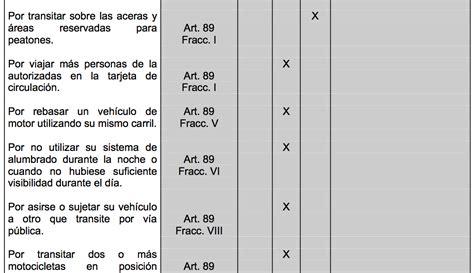 reglamento de trnsito edo de mxico 2016 191 y a ti qui 201 n te multa 171 motoruta m 233 xico
