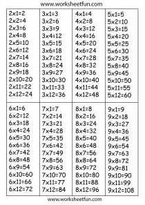printable times tables chart download images