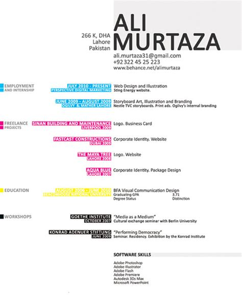 Resume Samples For Interior Designers by