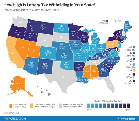 are show winnings taxed if you win the powerball lottery