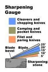 1000 images about grandma s kitchen on pinterest sharpening angle for kitchen knives newest pro kitchen