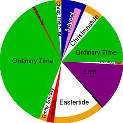liturgical colors search results for episcopal liturgical calendar