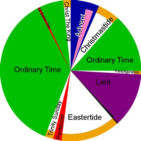 Episcopal Liturgical Calendar 2015 Search Results For Episcopal Liturgical Calendar