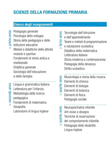 test ingresso scienze formazione primaria scienze della formazione primaria