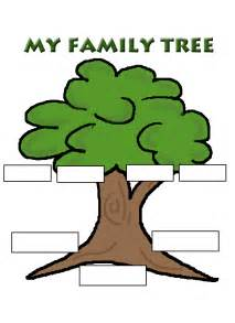 Picture Of A Family Tree Template by Family Tree Template My Family Tree