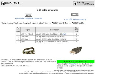 usb cable schematic pinout diagram pinoutguide within