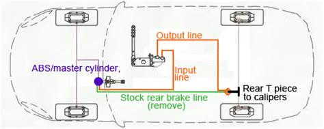 hydraulic handbrake diagram hydraulic handbrake and line packages spec your setup as