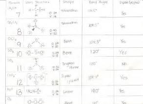 molecular geometry worksheet answers davezan