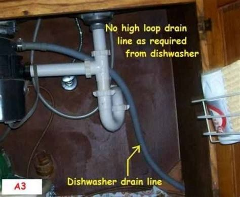 Installing Dishwasher Plumbing by Dishwasher Filled Water Sink Air Gap Dishwasher Jpg
