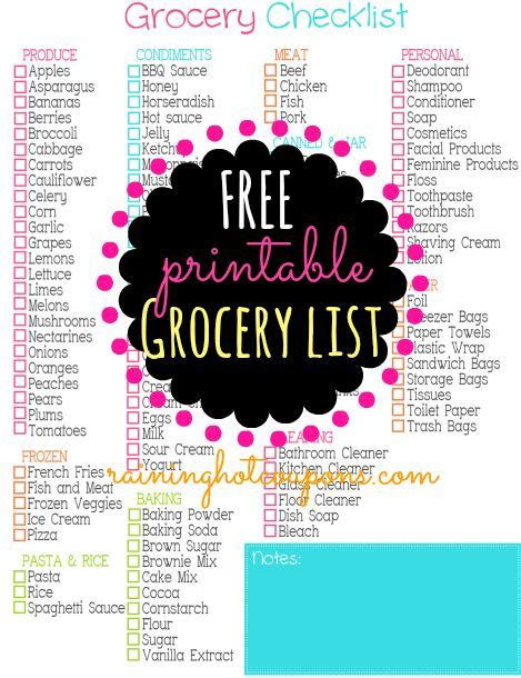 grocery shopping coupons printable uk the 25 best grocery checklist ideas on pinterest budget