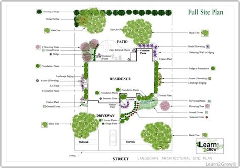 design a plan landscaping considerations before building a new home