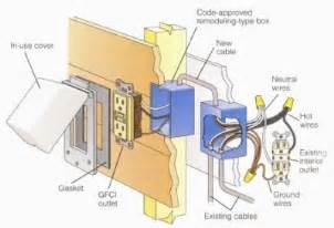 how to install an outdoor receptacle wiring exterior electrical outlets and