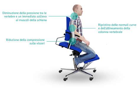 sedie mal di schiena dolori al collo e mal di schiena prova la sedia komfortchair