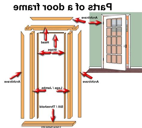 parts of an exterior door frame door part large size of door design how replace