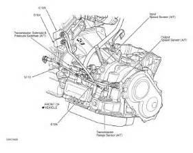 Chrysler Sebring Transmission Problems 2002 Chrysler Sebring Does Leak At Solenoid Pack Warrant Ch