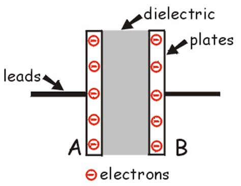 mica capacitor diagram audiophile musings capacitors all things are not created equal part 3