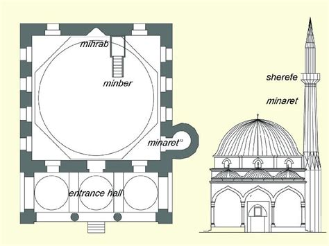 the layout and features of a mosque 1 mosque explorers academy treasure quest