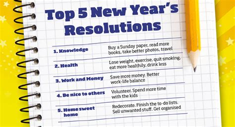 new year year of the list new years resolution ideas search wish list
