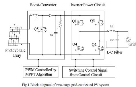 pv inverter wiring diagram 28 images solar combiner