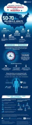 sleep disorders insufficient sleep improving health