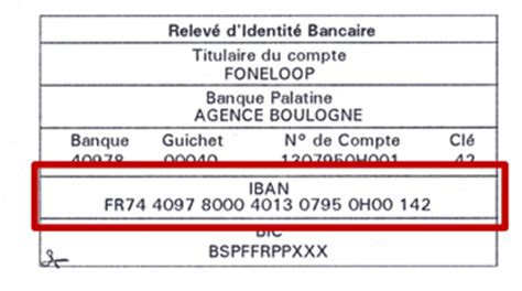 iban unicredit bic bank identifier code