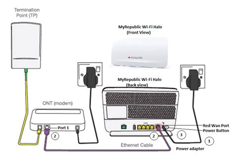 Wifi Myrepublic myrepublic wi fi halo how to setup and connect your myrepublic wi fi router myrepublic support