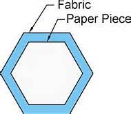 cd designs basting english paper piecing hexagons