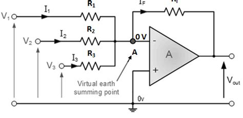 op integrator and differentiator circuit application of op as summing lifier integrator and differentiator electronics post