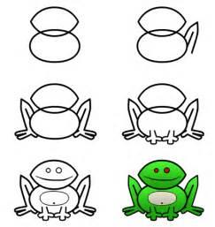 draw cartoon frogs