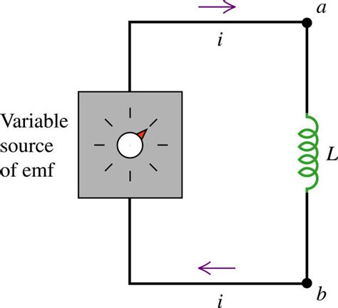 magnetic field around an inductor potential energy of inductor 28 images inductance ppt self inductance inductance of a