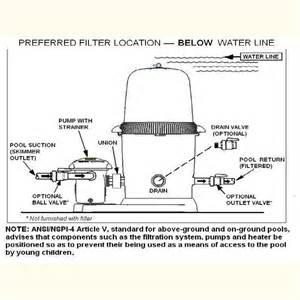 diagram of pool motors ao smith bearings diagram free engine image for user manual