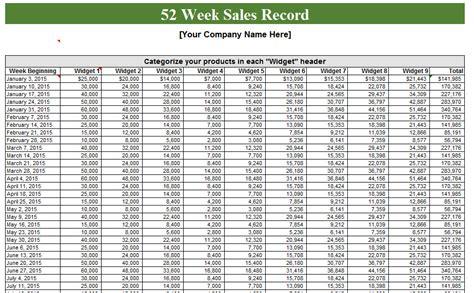 52 week calendar template 52 week sales log my excel templates