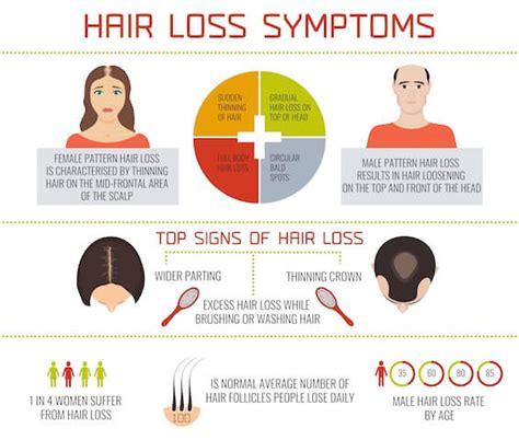female pattern hair loss depression hair loss treatment singapore apax medical aesthetics